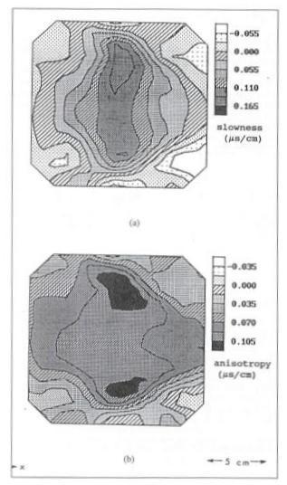 Tomography Scanning System