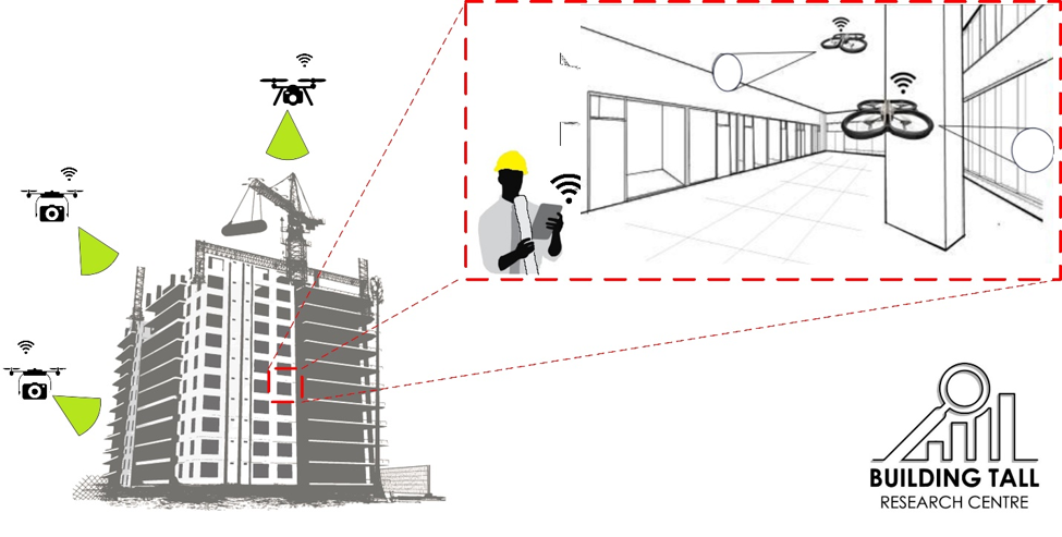 smart and automated construction progress monitoring using drones  visual data analytics  and