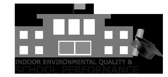 School_Performance