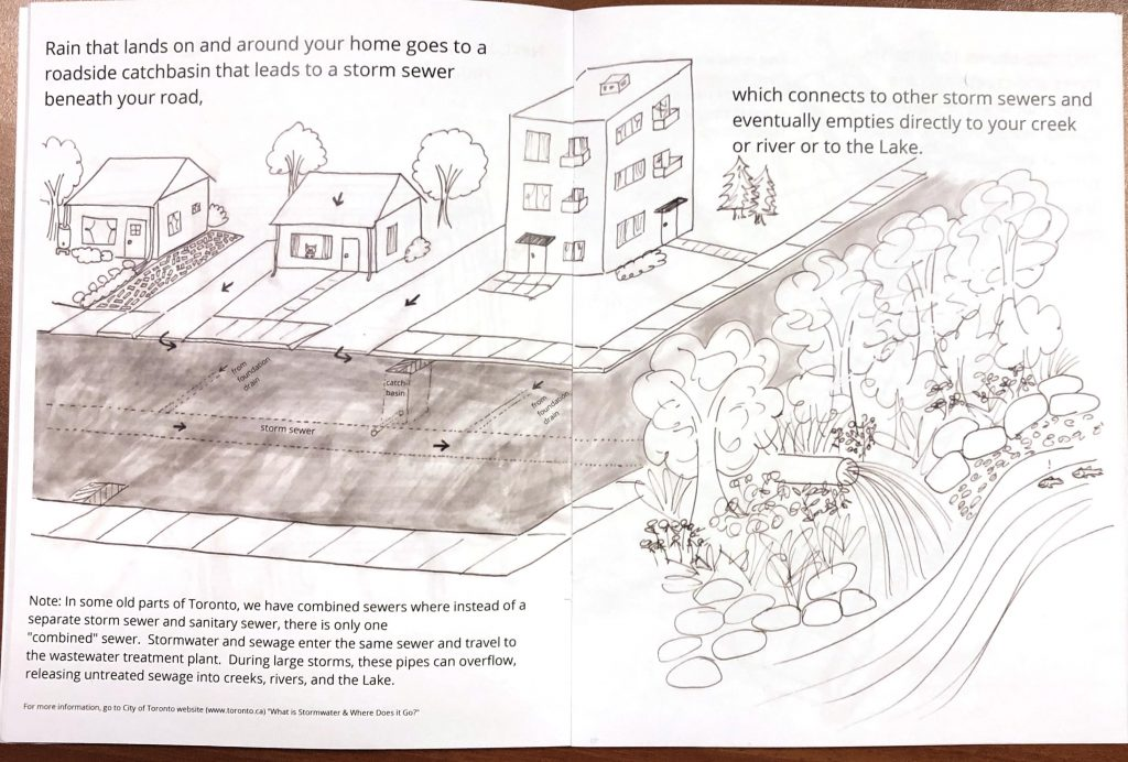 Page in the book that illustrates how storm sewers work