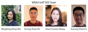 Left to right: Menghong (Freya) Wu (CivE MASc candidate) and Yucong Shi (ChemE 1T9 + PEY, CivE MASc candidate) with Yourong Li (ChemE MEng candidate) andShuyi (Yvonne) Zhang (ChemE 1T9 + PEY, MIE MEng candidate)