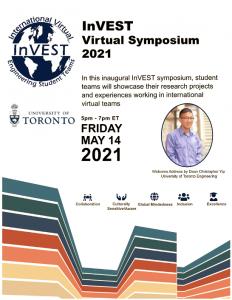 InVEST Symposium